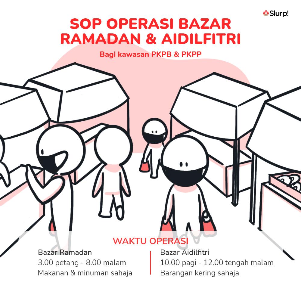Anda sudah tahu tentang SOP Bazar 2021?